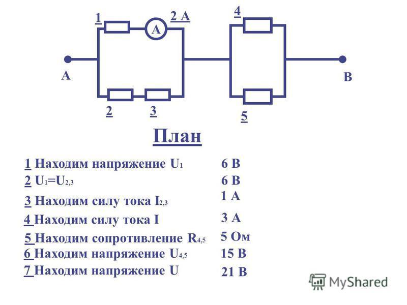 А 1 23 4 5 А В 2 А План 1 Находим напряжение U 1 2 U 1 =U 2,3 3Находим силу тока I 2,3 4 Находим силу тока I 5 Находим сопротивление R 4,5 6 Находим напряжение U 4,5 7 Находим напряжение U 6 В 1 А 3 А 5 Ом 15 В 21 В