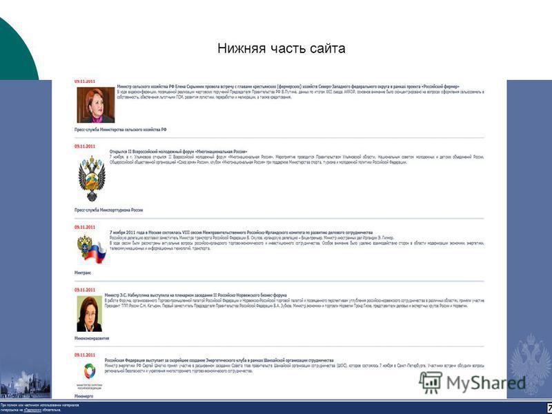 Нижняя часть сайта