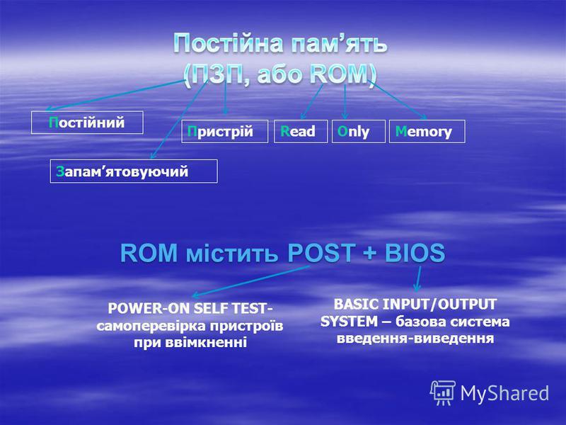 Постійний Запамятовуючий ПристрійReadOnlyMemory ROM містить POST + BIOS POWER-ON SELF TEST- самоперевірка пристроїв при ввімкненні BASIC INPUT/OUTPUT SYSTEM – базова система введення-виведення