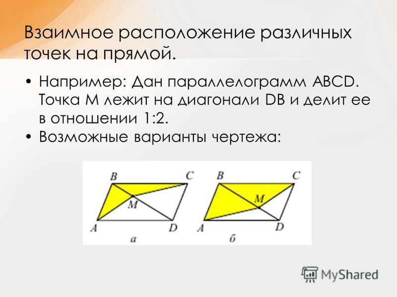 Например: Дан параллелограмм ABCD. Точка М лежит на диагонали DB и делит ее в отношении 1:2. Возможные варианты чертежа: Взаимное расположение различных точек на прямой.