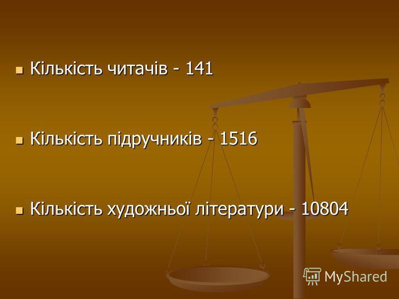 Кількість читачів - 141 Кількість читачів - 141 Кількість підручників - 1516 Кількість підручників - 1516 Кількість художньої літератури - 10804 Кількість художньої літератури - 10804