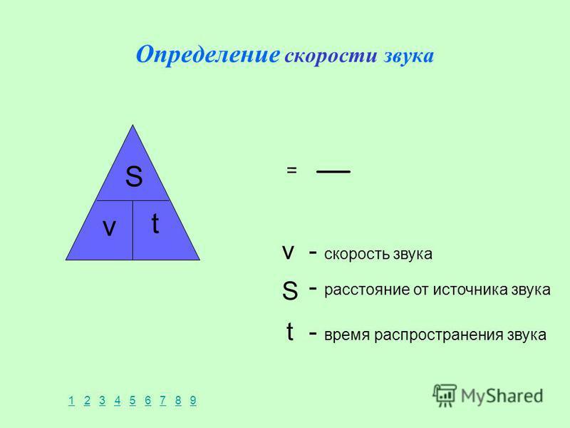 Определение скорости звука S v t = v S t - скорость звука - расстояние от источника звука - время распространения звука 123456789