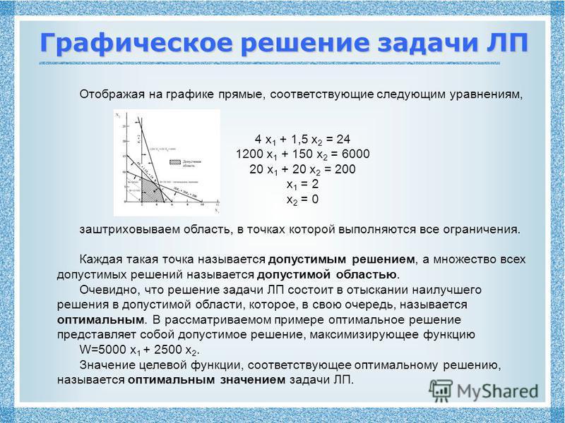 Отображая на графике прямые, соответствующие следующим уравнениям, 4 x 1 + 1,5 x 2 = 24 1200 x 1 + 150 x 2 = 6000 20 x 1 + 20 x 2 = 200 x 1 = 2 x 2 = 0 заштриховываем область, в точках которой выполняются все ограничения. Каждая такая точка называетс