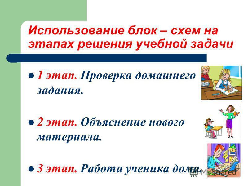 Использование блок – схем на этапах решения учебной задачи 1 этап. Проверка домашнего задания. 2 этап. Объяснение нового материала. 3 этап. Работа ученика дома.