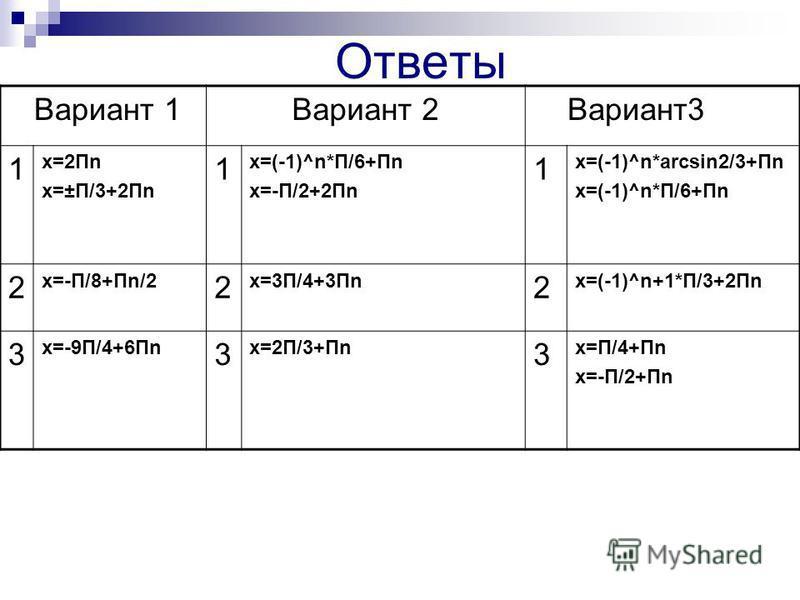 Ответы Вариант 1 Вариант 2 Вариант 3 1 х=2Пn x=±П/3+2Пn 1 x=(-1)^n*П/6+Пn x=-П/2+2Пn 1 x=(-1)^n*arcsin2/3+Пn x=(-1)^n*П/6+Пn 2 x=-П/8+Пn/2 2 x=3П/4+3Пn 2 x=(-1)^n+1*П/3+2Пn 3 x=-9П/4+6Пn 3 x=2П/3+Пn 3 x=П/4+Пn x=-П/2+Пn
