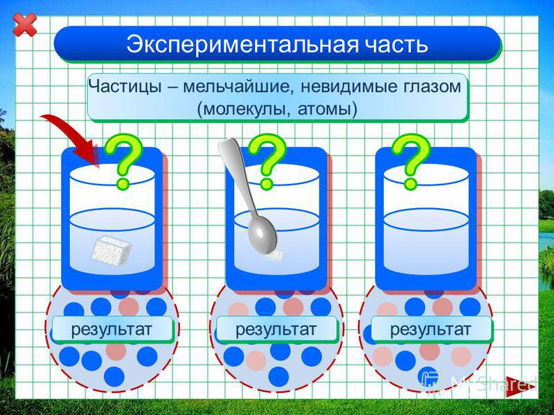 результат Экспериментальная часть Частицы – мельчайшие, невидимые глазом (молекулы, атомы) Частицы – мельчайшие, невидимые глазом (молекулы, атомы)