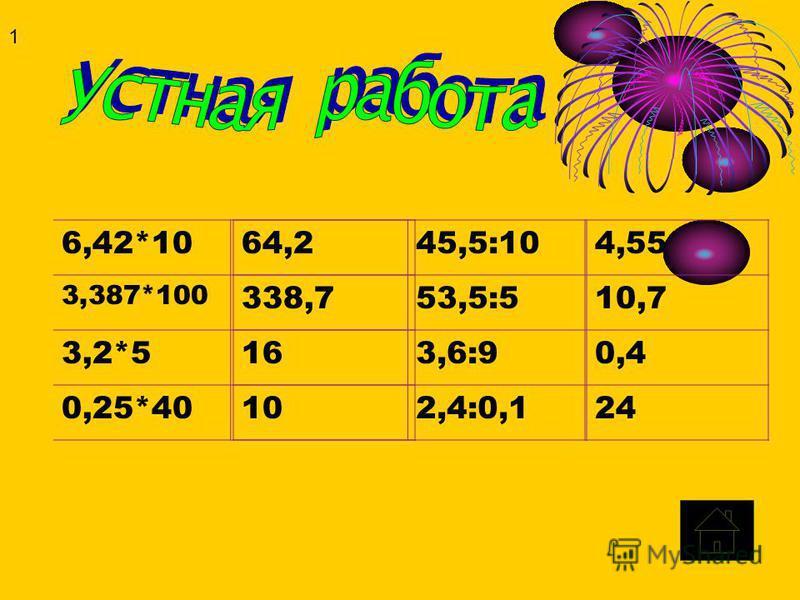 6,42*10= 6,42*1045,5:10 3,387*100 53,5:5 3,2*53,6:9 0,25*402,4:0,1 64,2 338,7 16 10 4,55 10,7 0,4 24 1