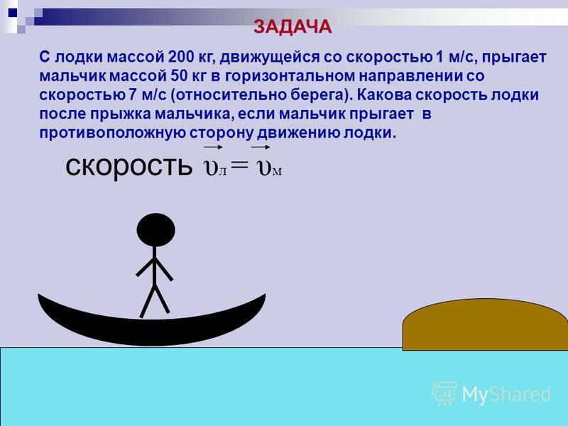 рыбак массой 60 кг движется в лодке массой