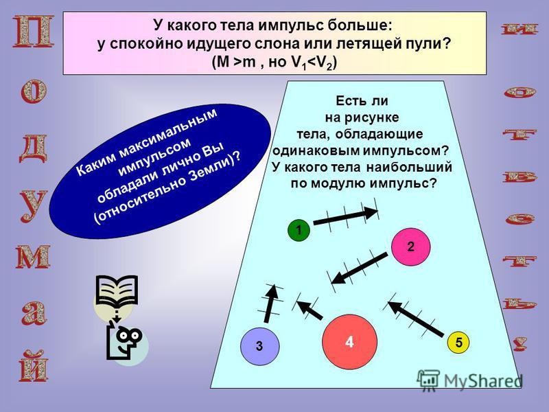 У какого тела импульс больше: у спокойно идущего слона или летящей пули? (M >m, но V 1 <V 2 ) Есть ли на рисунке тела, обладающие одинаковым импульсом? У какого тела наибольший по модулю импульс? 3 2 1 5 4 Каким максимальным импульсом обладали лично