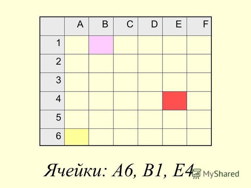 6 5 4 3 2 1 F E D C B A Ячейки: A6, B1, E4