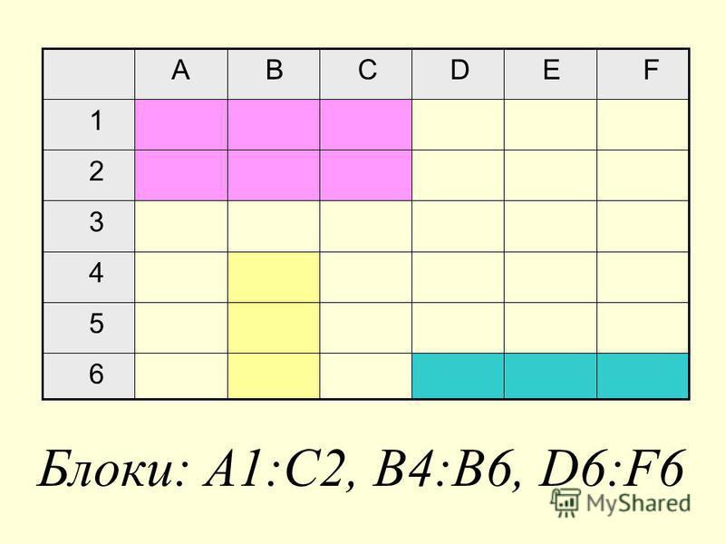 6 5 4 3 2 1 F E D C B A Блоки: A1:C2, B4:B6, D6:F6