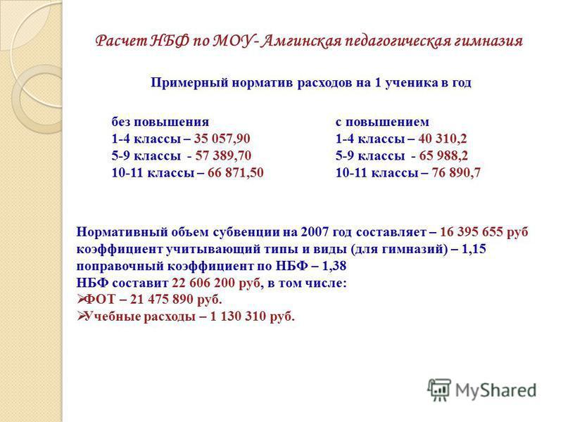 Нормативный объем субвенции на 2007 год составляет – 16 395 655 руб коэффициент учитывающий типы и виды (для гимназий) – 1,15 поправочный коэффициент по НБФ – 1,38 НБФ составит 22 606 200 руб, в том числе: ФОТ – 21 475 890 руб. Учебные расходы – 1 13
