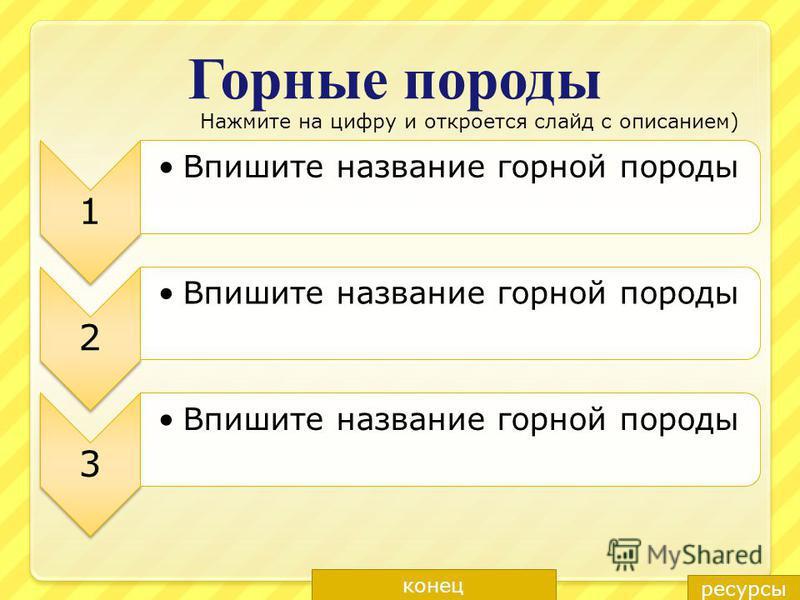 Горные породы конец ресурсы 1 Впишите название горной породы 2 3 Нажмите на цифру и откроется слайд с описанием)