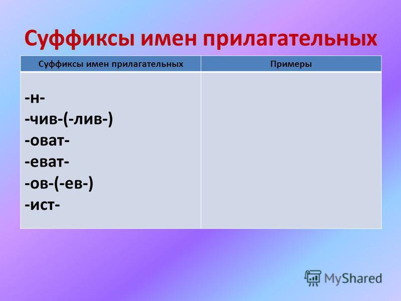 Суффиксы имен прилагательных Примеры -н- -чив-(-лив-) -оват- -еват- -ов-(-ев-) -ист-