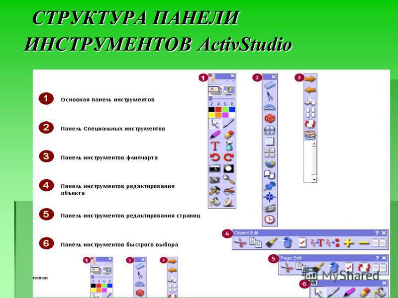 СТРУКТУРА ПАНЕЛИ ИНСТРУМЕНТОВ АctivStudio СТРУКТУРА ПАНЕЛИ ИНСТРУМЕНТОВ АctivStudio