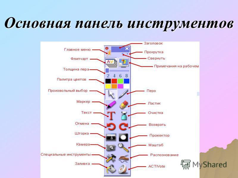 Основная панель инструментов