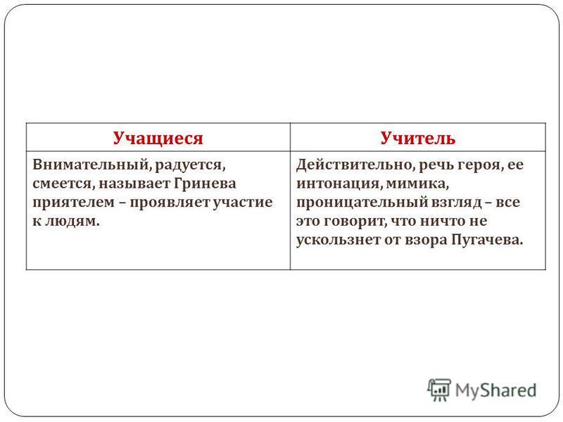 Учащиеся Учитель Внимательный, радуется, смеется, называет Гринева приятелем – проявляет участие к людям. Действительно, речь героя, ее интонация, мимика, проницательный взгляд – все это говорит, что ничто не ускользнет от взора Пугачева.