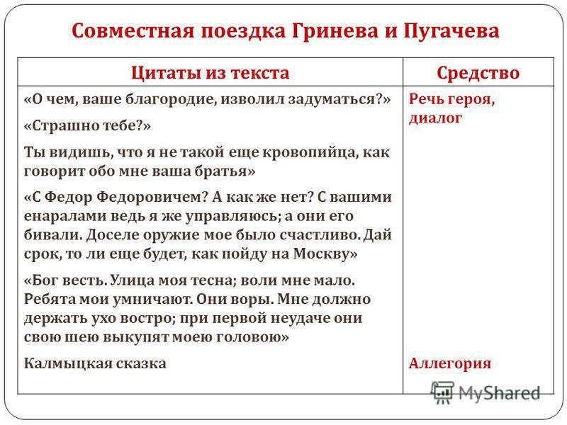 с кем познакомился гринев в белогорской крепости