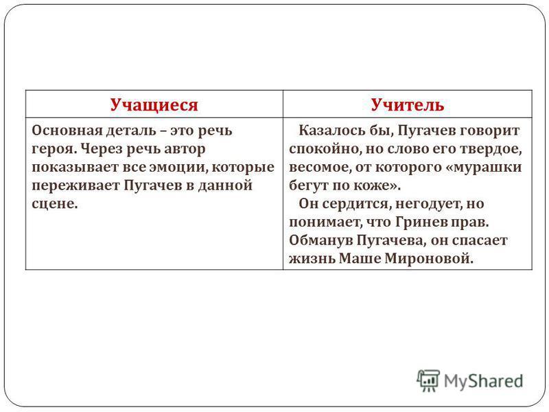 Учащиеся Учитель Основная деталь – это речь героя. Через речь автор показывает все эмоции, которые переживает Пугачев в данной сцене. Казалось бы, Пугачев говорит спокойно, но слово его твердое, весомое, от которого « мурашки бегут по коже ». Он серд