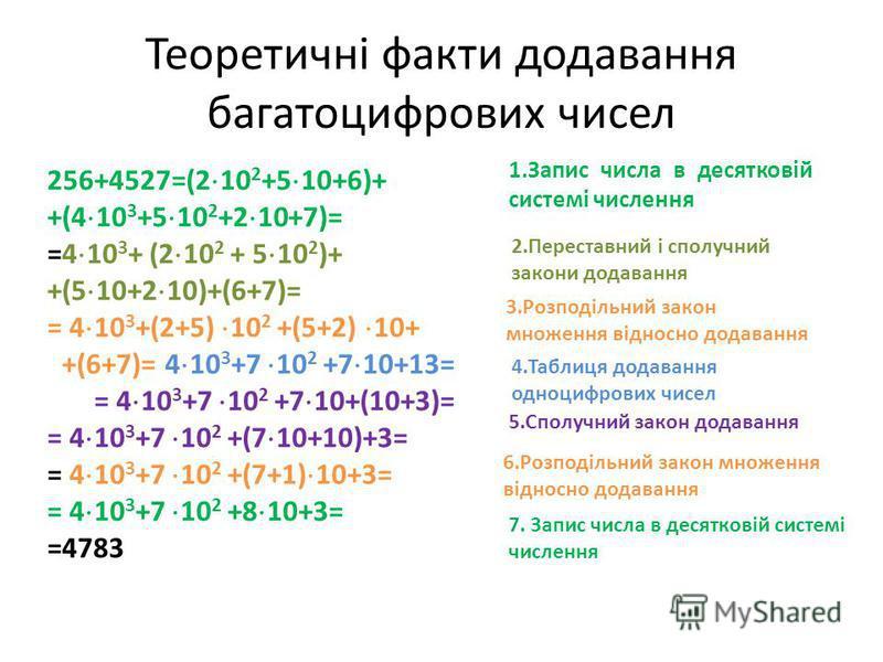 Теоретичні факти додавання багатоцифрових чисел 256+4527=(2 10 2 +5 10+6)+ +(4 10 3 +5 10 2 +2 10+7)= =4 10 3 + (2 10 2 + 5 10 2 )+ +(5 10+2 10)+(6+7)= = 4 10 3 +(2+5) 10 2 +(5+2) 10+ +(6+7)= 4 10 3 +7 10 2 +7 10+13= = 4 10 3 +7 10 2 +7 10+(10+3)= =