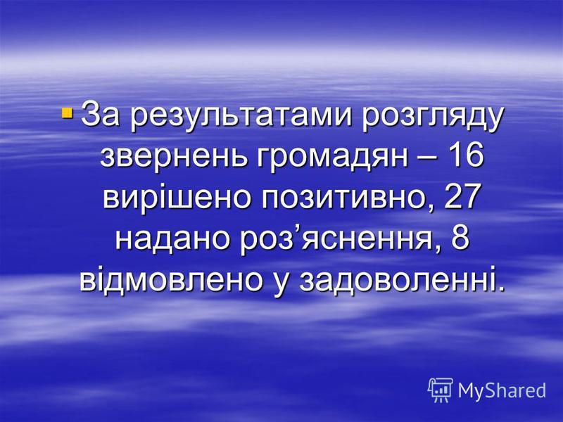 За результатами розгляду звернень громадян – 16 вирішено позитивно, 27 надано розяснення, 8 відмовлено у задоволенні. За результатами розгляду звернень громадян – 16 вирішено позитивно, 27 надано розяснення, 8 відмовлено у задоволенні.