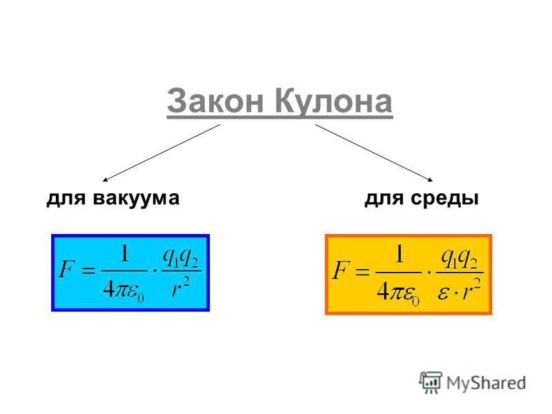 Закон Кулона для вакуума для среды