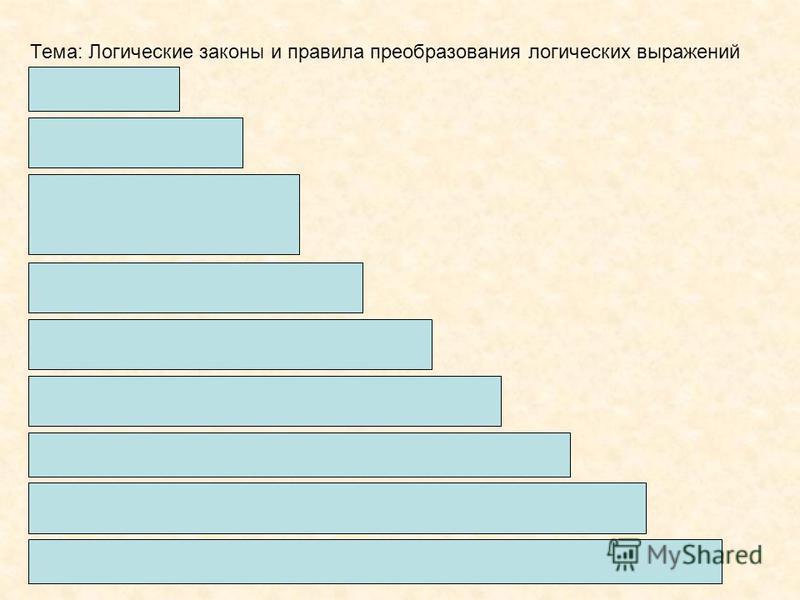 Тема: Логические законы и правила преобразования логических выражений