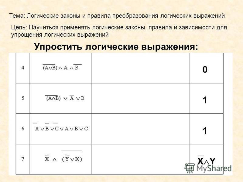 Тема: Логические законы и правила преобразования логических выражений Цель: Научиться применять логические законы, правила и зависимости для упрощения логических выражений Упростить логические выражения: 0 1 1 X Y