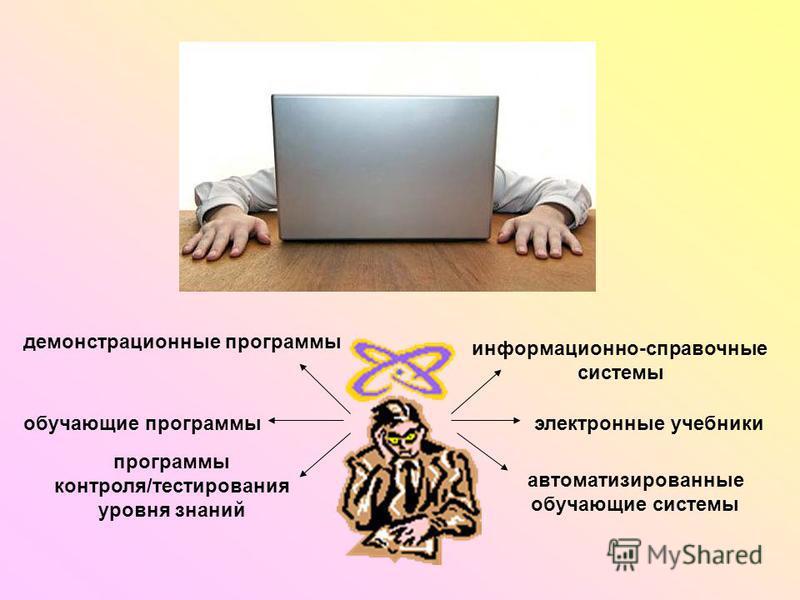 демонстрационные программы обучающие программы программы контроля/тестирования уровня знаний информационно-справочные системы электронные учебники автоматизированные обучающие системы