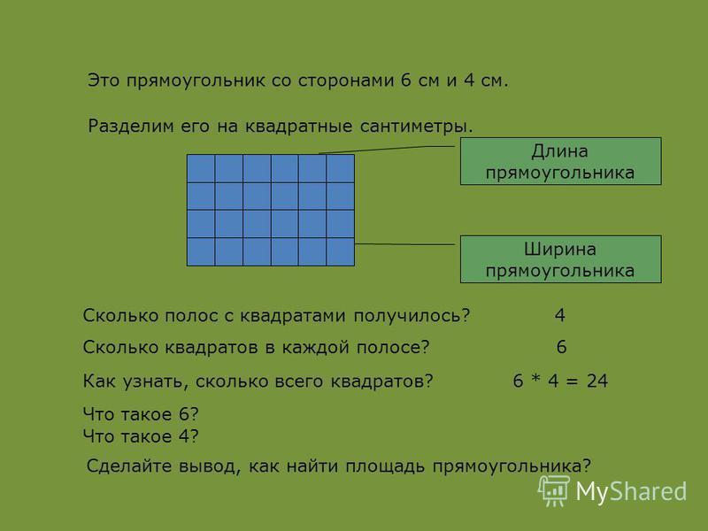 Способы измерения площади… ?