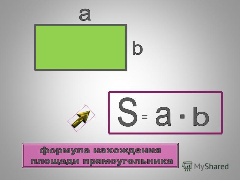 Это прямоугольник со сторонами 6 см и 4 см. Разделим его на квадратные сантиметры. Сколько полос с квадратами получилось? 4 Сколько квадратов в каждой полосе? 6 Как узнать, сколько всего квадратов? 6 * 4 = 24 Что такое 6? Длина прямоугольника Что так