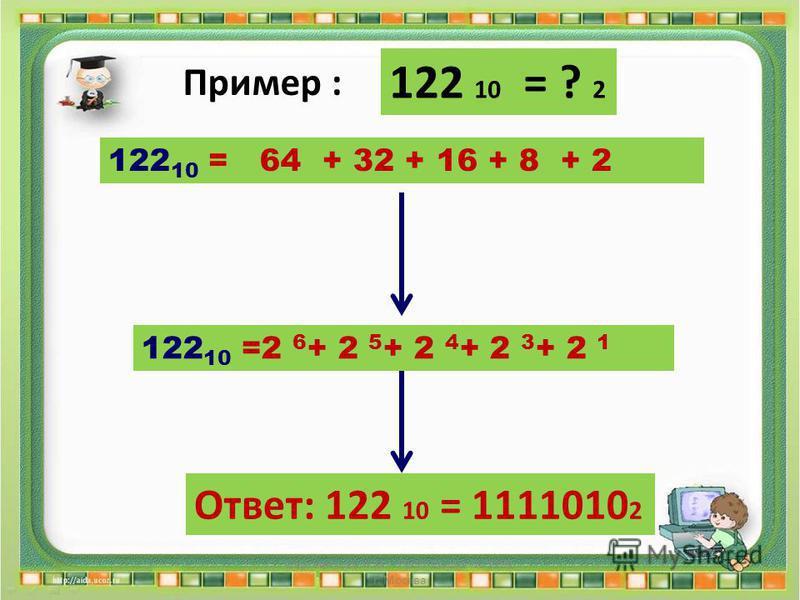 Сергеенкова И.М. - ГБОУ Школа 1191 г. Москва 122 10 = 64 + 32 + 16 + 8 + 2 122 10 =2 6 + 2 5 + 2 4 + 2 3 + 2 1 Пример : 122 10 = ? 2 Ответ: 122 10 = 1111010 2