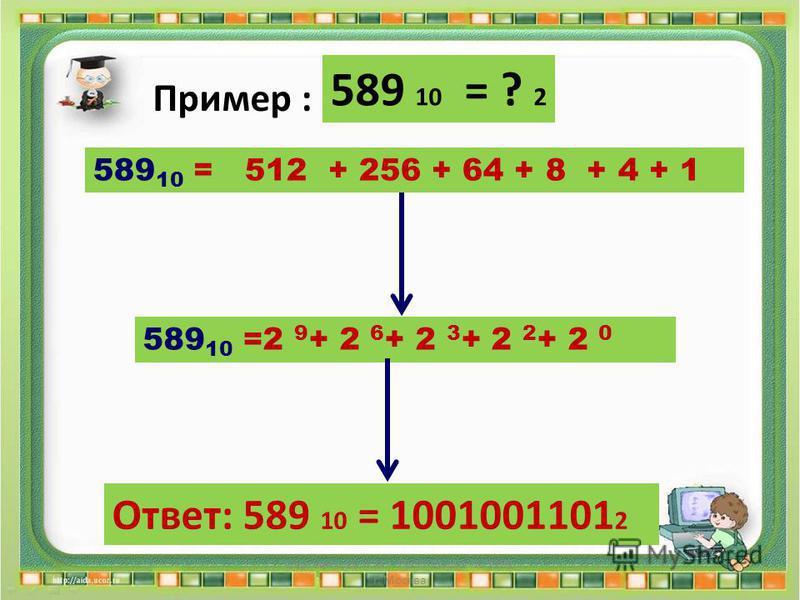Пример : 589 10 = ? 2 Ответ: 589 10 = 1001001101 2 Сергеенкова И.М. - ГБОУ Школа 1191 г. Москва 589 10 = 512 + 256 + 64 + 8 + 4 + 1 589 10 =2 9 + 2 6 + 2 3 + 2 2 + 2 0