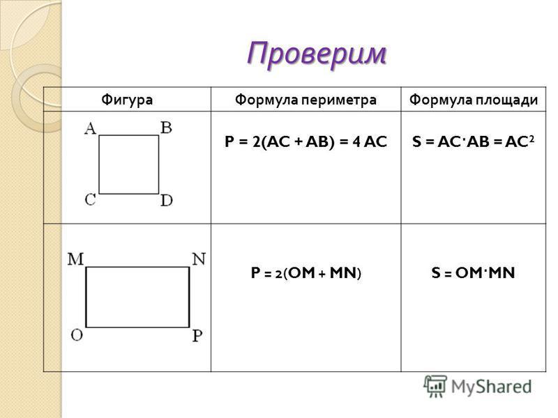 Проверим Фигура Формула периметра Формула площади P = 2(AC + AB) = 4 AC S = AC · AB = AC 2 P = 2(OM + MN) S = OM · MN