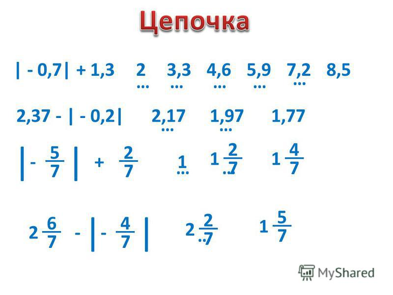 | - 0,7| + 1,323,34,65,97,28,5 ………… … 2,37 - | - 0,2|2,17 … 1,97 … 1,77 | - 5 7 + 7 2 1 … 7 2 1 … 7 4 1 7 6 2 - - 4 7 7 2 2 … 7 5 1