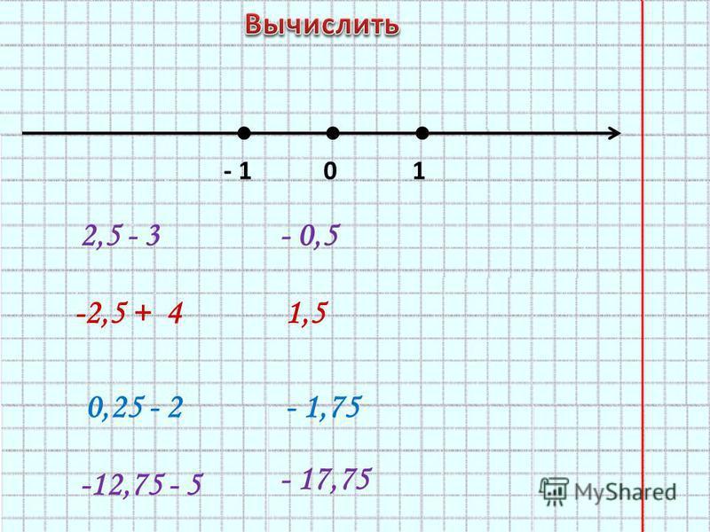 2,5 - 3 -2,5 + 4 0,25 - 2 -12,75 - 5 - 0,5 1,5 - 1,75 - 17,75 01- 1