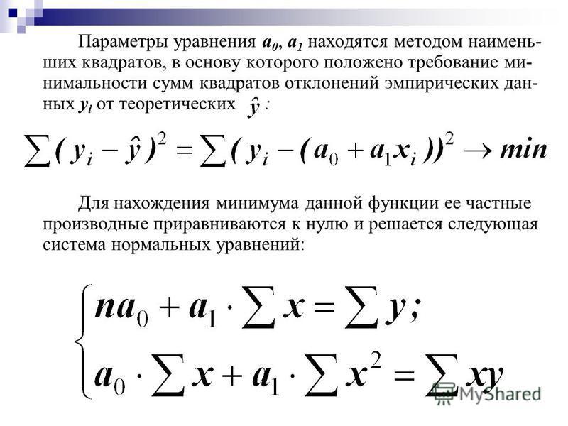 Параметры уравнения а 0, а 1 находятся методом наименьших квадратов, в основу которого положено требование минимальности сумм квадратов отклонений эмпирических данных у i от теоретических : Для нахождения минимума данной функции ее частные производны