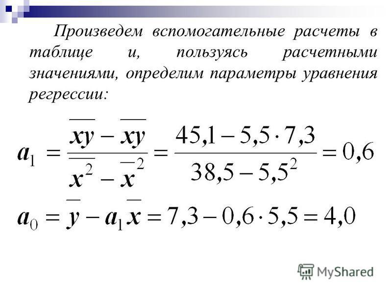 Произведем вспомогательные расчеты в таблице и, пользуясь расчетными значениями, определим параметры уравнения регрессии: