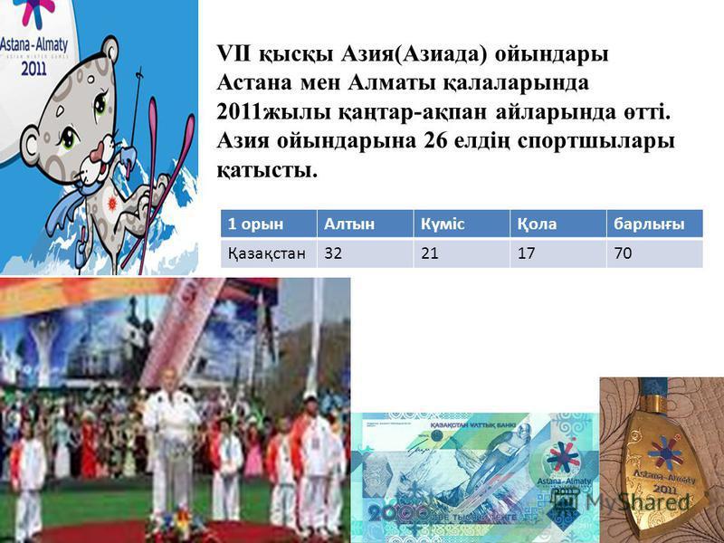 VII қысқы Азия(Азиада) ойындары Астана мен Алматы қалаларында 2011жылы қаңтар-ақпан айларында өтті. Азия ойындарына 26 елдің спортшылары қатысты. 1 орынАлтынКүмісҚолабарлығы Қазақстан32211770