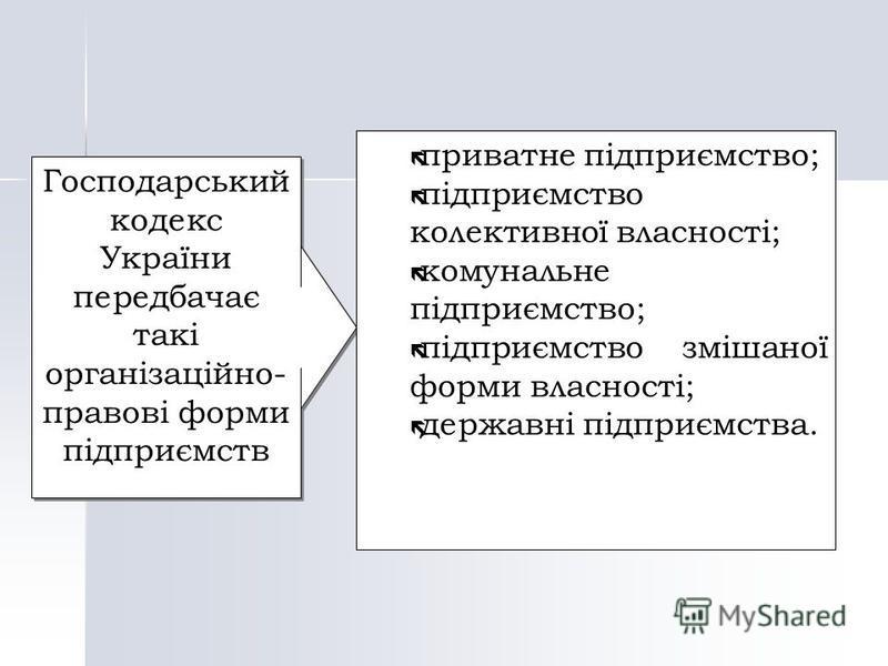 Господарський кодекс України передбачає такі організаційно- правові форми підприємств ëприватне підприємство; ëпідприємство колективної власності; ëкомунальне підприємство; ëпідприємство змішаної форми власності; ëдержавні підприємства.