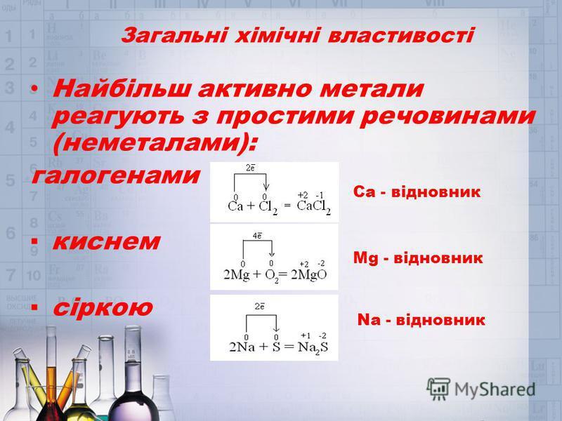 Загальні хімічні властивості Найбільш активно метали реагують з простими речовинами (неметалами): галогенами киснем сіркою Ca - відновник Mg - відновник Na - відновник