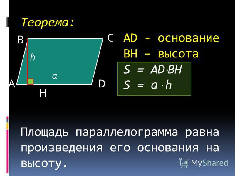 Теорема: AD - основание BH – высота S = ADBH S = a h Площадь параллелограмма равна произведения его основания на высоту. А B C D H a h