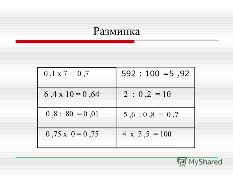 Разминка 0,1 х 7 = 0,7 592 : 100 =5,92 6,4 х 10 = 0,64 2 : 0,2 = 10 0,8 : 80 = 0,01 5,6 : 0,8 = 0,7 0,75 х 0 = 0,75 4 х 2,5 = 100