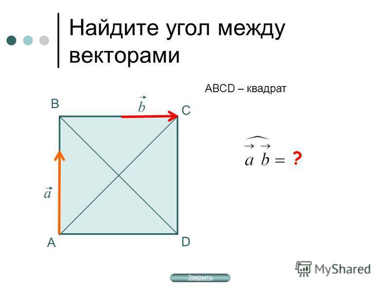 90 0 Найдите угол между векторами А В С АВСD – квадрат а b ? D Закрыть