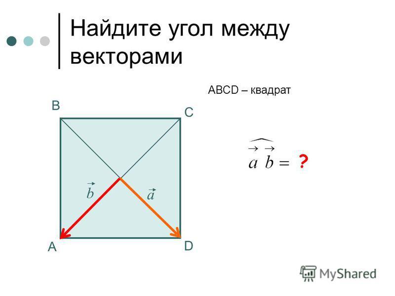 90 0 Найдите угол между векторами А В С АВСD – квадрат а b ? D
