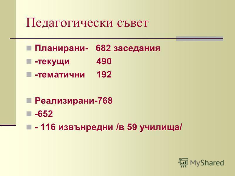 Педагогически съвет Планирани- 682 заседания -текущи 490 -тематични 192 Реализирани-768 -652 - 116 извънредни /в 59 училища/