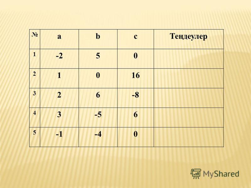 abcТеңдеулер 1 -250 2 1016 3 26-8 4 3-56 5 -40
