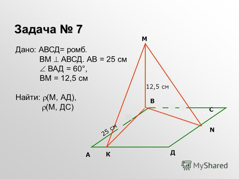 Задача 7 С М N Д А К В 25 см 12,5 см Дано: АВСД= ромб. ВМ АВСД. АВ = 25 см ВАД = 60°, ВМ = 12,5 см Найти: (М, АД), (М, ДС)