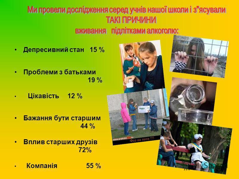 Депресивний стан 15 % Проблеми з батьками 19 % Цікавість 12 % Бажання бути старшим 44 % Вплив старших друзів 72% Компанія 55 %