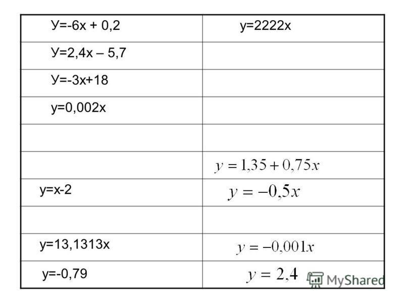 У=-6 х + 0,2 у=2222 х У=2,4 х – 5,7 У=-3 х+18 у=0,002 х у=х-2 у=13,1313 х у=-0,79